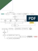 File Import Process on Website