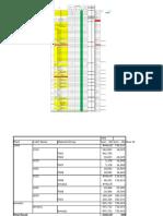 AKG VT 현대비나gia Công Thuê Intergration Ledger v0.1 31.10.2018(689)(ALK in HAV)