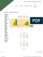 CVHS 09-10 Gender Gap Analysis