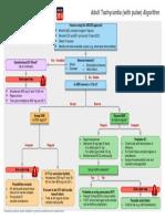 G2015_Adult_tachycardia.pdf