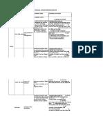 Annual Pedagogical Plan.xlsx mohan - Copy (2) (1).xlsx