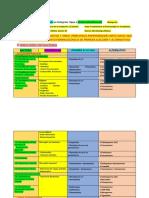 Bacterias, Hongos, Parasitos, Virus, Enfermedades y Tto Farmacológico