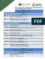 Indice DUR-CASUR Actualizado 02-04-2018