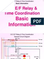 126200845-Oc-Relay-Ion.ppt