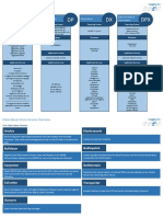 LogRhythm 7.3 Reference Card(1)