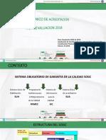 Autoevaluacion Acreditacion SUA bajo -5095.pdf
