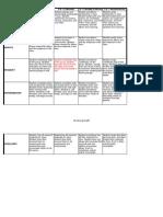 Student Ready Draft Academic Behavior - Work Habits Rubric (3) (2)