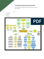 Clasificación y Catalogación de Materiales Para Entrega en Obra