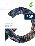 BP Statistical Review 2019
