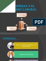 2.Mundo Laboral