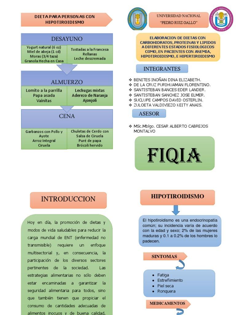 nutricion en hipotiroidismo pdf