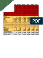 projected cash budget copy copy copy copy copy