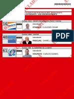 Candidatos a intendente San Jerónimo Norte