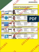 Candidatos a concejal San Jerónimo Norte
