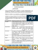 valores organizacionales actividad 2 sena servicio al cliente