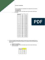 Practica de Refuerzo p7 g3 Cep 10.06.2019