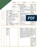 153191415 Test de Matrices Progresivas de Raven Ficha Tecnica