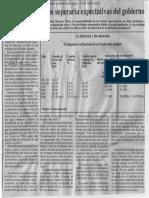 Repunte de Precios Superaria Expectativas Del Gobierno - 1990