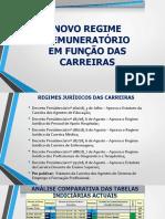 NOVO REGIME REMUNERATÓRIO EM FUNÇÃO DAS CARREIRAS-1_35024.pdf