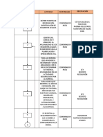 Diagrama de Flujo Matriz Legal