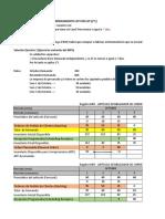 8 9 Variantes Del MPS Pco