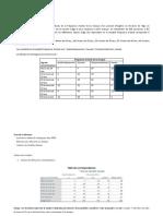 AFC Eemple 1 - Interprétation
