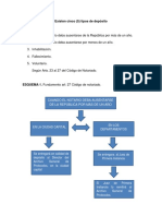 ESQUEMAS DERECHO NOTARIAL.docx