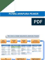 Rencana COD PLTMG JAyapura Peaker.pptx