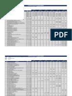10.2 Calendario de Adquisicion de Insumos