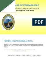 Teoremas ProbabilidadING.SANITARIA