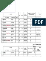 teachingnonteachingprofile20142015 (2).xlsx