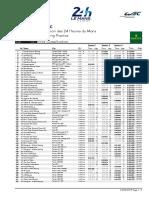 24 Ore Di Le Mans 2019 Tempi