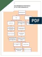 Alur_Tes_TOEFL_S1.pdf