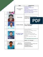 Scholars-list-ICBI.docx