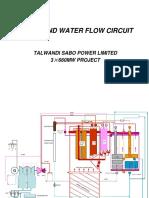 Tspl 660mw Flow Drg