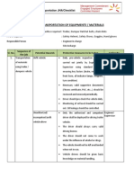 JHA for Transportation of Equipments,Materials