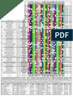 AoR HD Tech Chart
