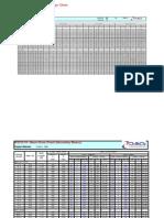 Appendix 11a - Secondary Beam Design Check