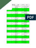 listofregisteredtouristresorts.pdf
