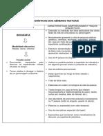 CARACTERÍSTICAS DOS GÊNEROS TEXTUAIS.docx