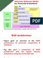 2.WAP Architecture Components