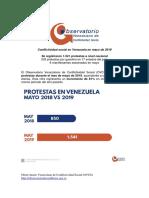 Conflictividad Social en Venezuela en Mayo de 2019