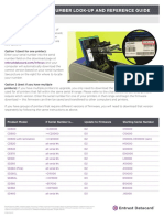 DS19 1006 001 Datacard Firmware Cross Reference v2