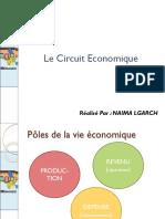 Définition Simplifiée Du Circuit Economique