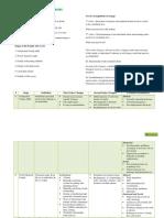 Community Medicine Tranx (Family Life Cycle)