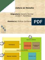 Derecho Familiar (4)