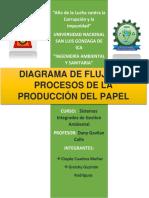 Diagrama de Flujo de Procesos de La Producción Del Papel