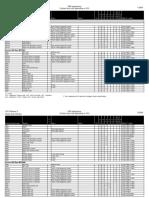 Application DS150E Heavy Duty Vehicles.pdf