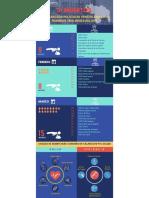 413400316 OVP Infografia Calabozos Policiales