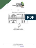PDF Anexo 2 - Relação Previsão de Efetivo 2020.PDF